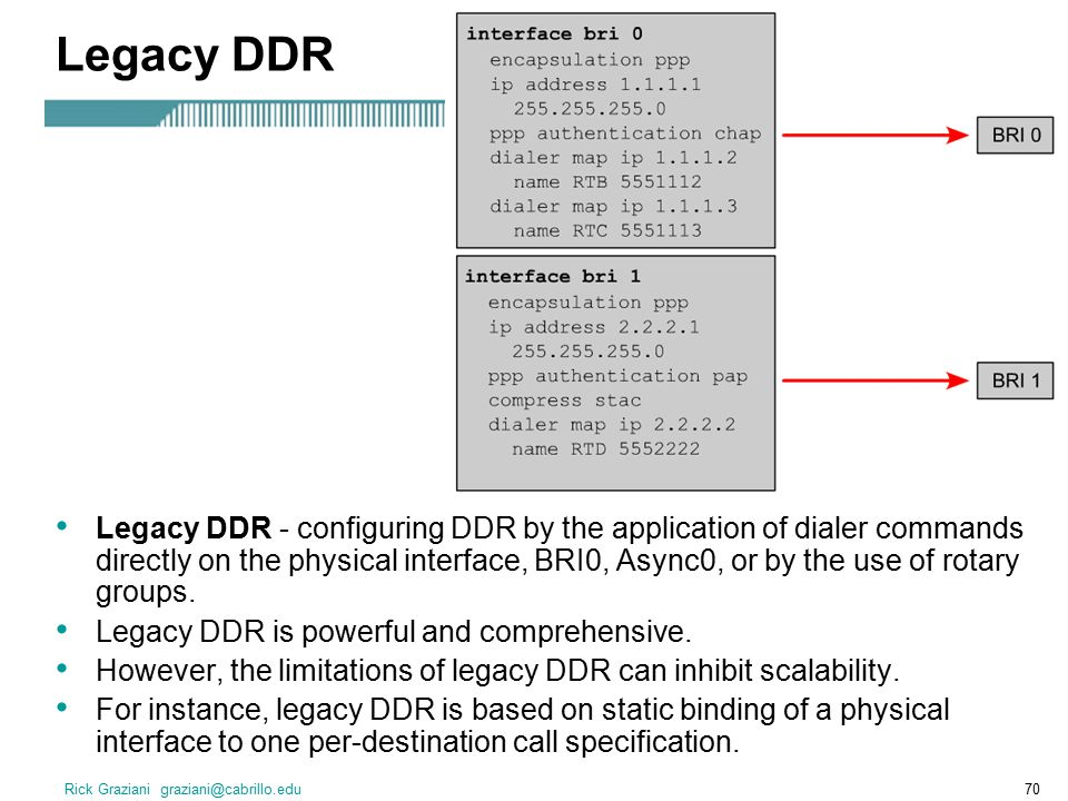 Rick Graziani graziani@cabrillo.edu70 Legacy DDR Legacy DDR - configuring DDR by the application of dialer commands directly on the physical interface, BRI0, Async0, or by the use of rotary groups.