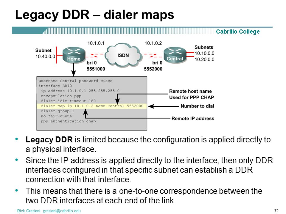 Rick Graziani graziani@cabrillo.edu72 Legacy DDR – dialer maps Legacy DDR is limited because the configuration is applied directly to a physical interface.