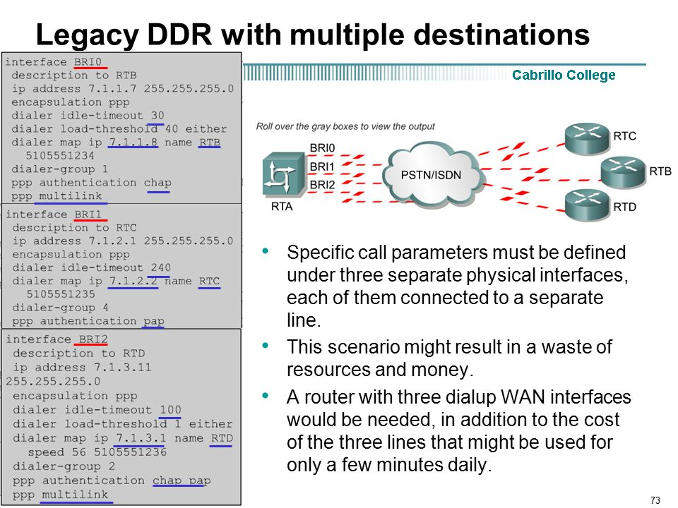 Rick Graziani graziani@cabrillo.edu73 Legacy DDR with multiple destinations Specific call parameters must be defined under three separate physical interfaces, each of them connected to a separate line.