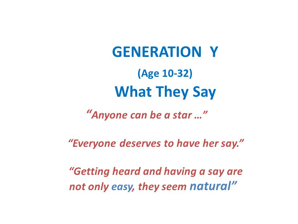 Anyone can be a star … Everyone deserves to have her say. Getting heard and having a say are not only easy, they seem natural GENERATION Y (Age 10-32) What They Say