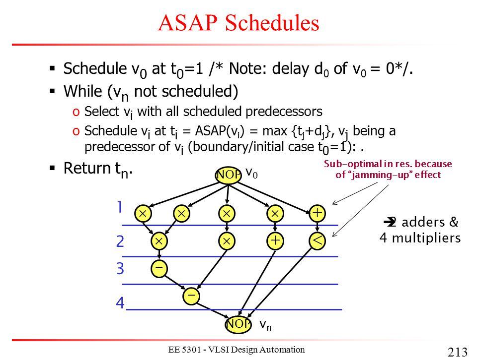 213 EE 5301 - VLSI Design Automation I ASAP Schedules  Schedule v 0 at t 0 =1 /* Note: delay d 0 of v 0 = 0*/.  While (v n not scheduled) oSelect v