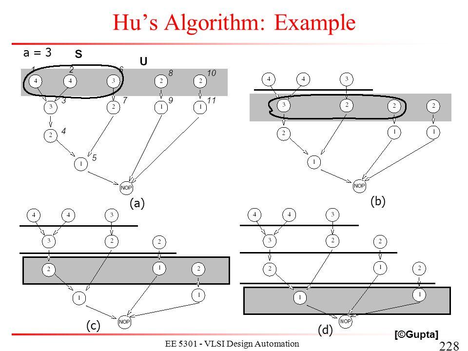 228 EE 5301 - VLSI Design Automation I Hu's Algorithm: Example [©Gupta] a = 3 (a) (b) (c) (d)