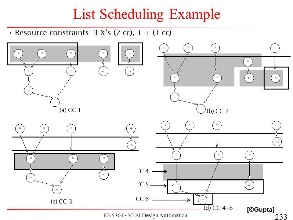 233 EE 5301 - VLSI Design Automation I List Scheduling Example Resource constraints: 3 X's (2 cc), 1 + (1 cc) CC 4 CC 5 CC 6 [©Gupta] (d) CC 4-6 * (c)