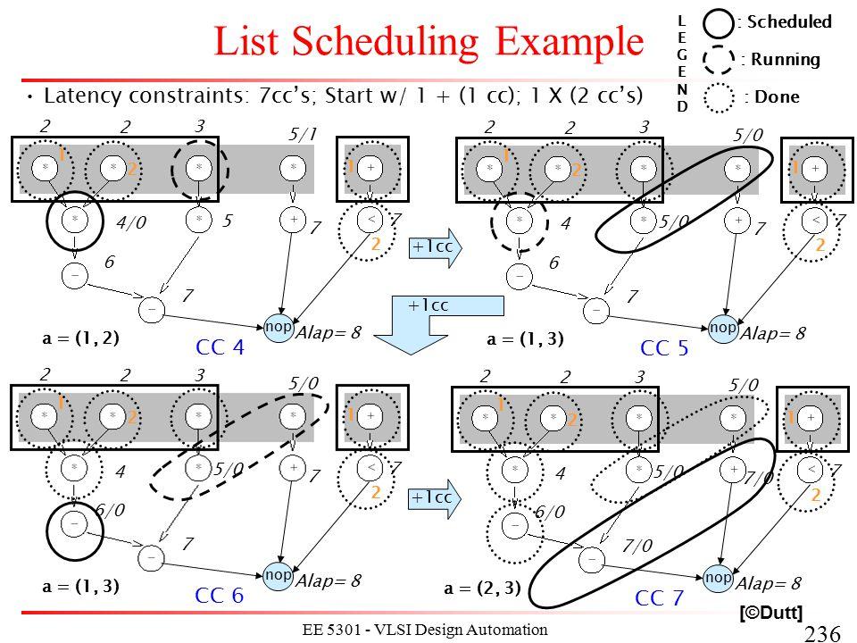 236 EE 5301 - VLSI Design Automation I List Scheduling Example [©Dutt] Latency constraints: 7cc's; Start w/ 1 + (1 cc); 1 X (2 cc's) nop Alap= 8 7 7 7