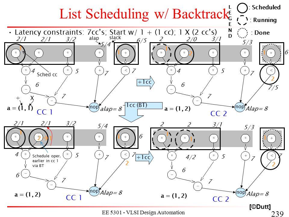 239 EE 5301 - VLSI Design Automation I List Scheduling w/ Backtrack [©Dutt] Latency constraints: 7cc's; Start w/ 1 + (1 cc); 1 X (2 cc's) nop alap= 8