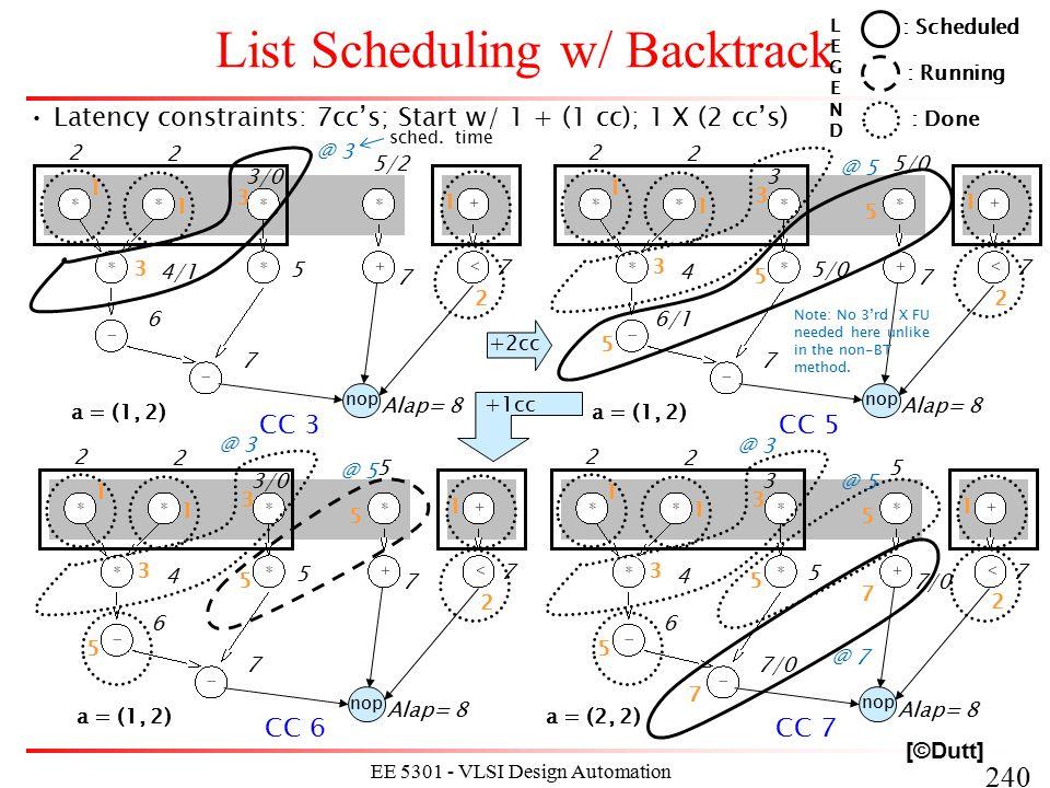 240 EE 5301 - VLSI Design Automation I List Scheduling w/ Backtrack Latency constraints: 7cc's; Start w/ 1 + (1 cc); 1 X (2 cc's) : Scheduled : Runnin