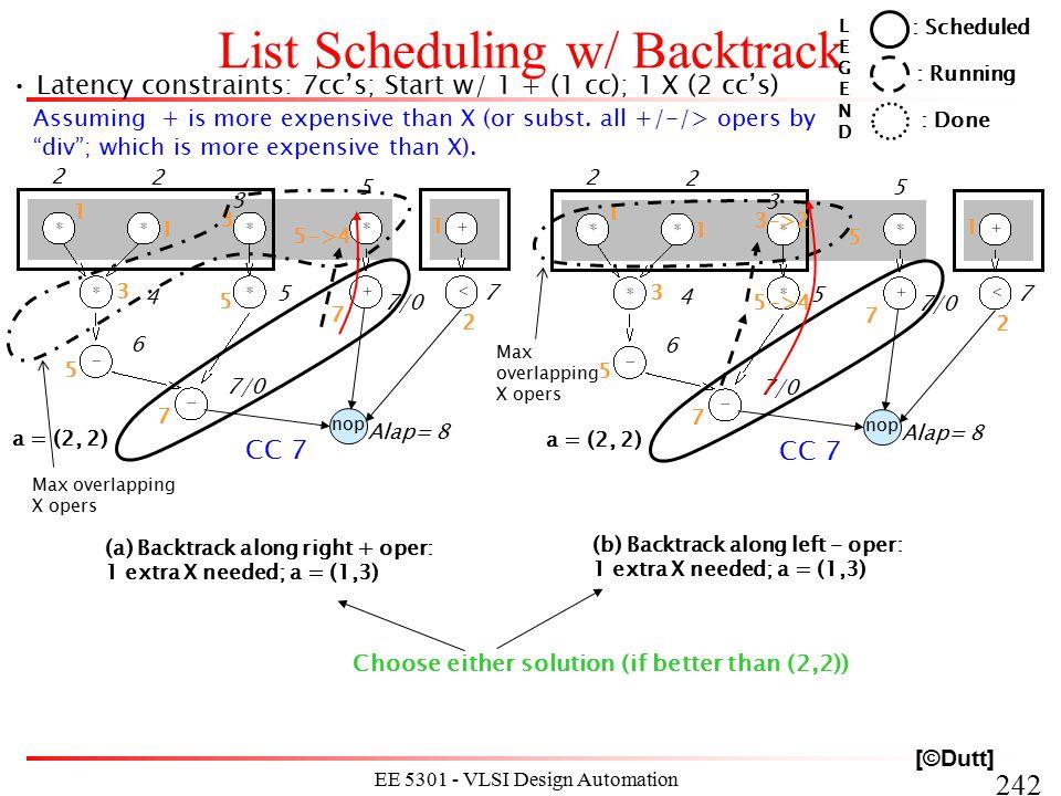 242 EE 5301 - VLSI Design Automation I List Scheduling w/ Backtrack Latency constraints: 7cc's; Start w/ 1 + (1 cc); 1 X (2 cc's) : Scheduled : Runnin