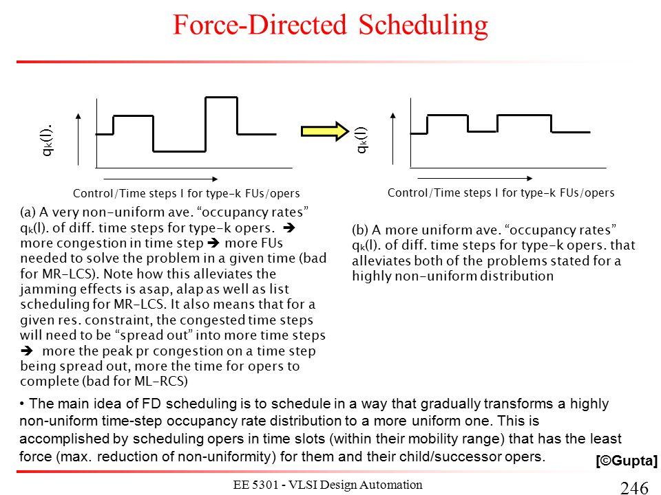 246 EE 5301 - VLSI Design Automation I Force-Directed Scheduling [©Gupta] Control/Time steps l for type-k FUs/opers q k (l). Control/Time steps l for
