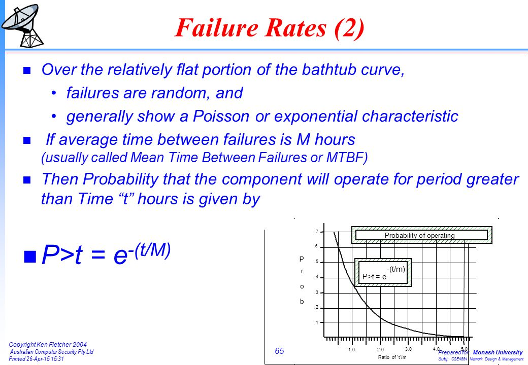 65 Copyright Ken Fletcher 2004 Australian Computer Security Pty Ltd Printed 26-Apr-15 15:31 Prepared for: Monash University Subj: CSE4884 Network Design & Management Failure Rates (2) n Over the relatively flat portion of the bathtub curve, failures are random, and generally show a Poisson or exponential characteristic n If average time between failures is M hours (usually called Mean Time Between Failures or MTBF) n Then Probability that the component will operate for period greater than Time t hours is given by n P>t = e -(t/M) Probability of operating -(t/m) P>t = e