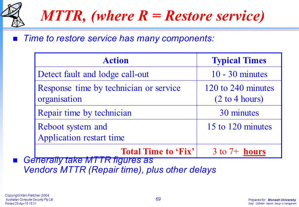 69 Copyright Ken Fletcher 2004 Australian Computer Security Pty Ltd Printed 26-Apr-15 15:31 Prepared for: Monash University Subj: CSE4884 Network Design & Management MTTR, (where R = Restore service) n Time to restore service has many components: n Generally take MTTR figures as Vendors MTTR (Repair time), plus other delays ActionTypical Times Detect fault and lodge call-out10 - 30 minutes Response time by technician or service organisation 120 to 240 minutes (2 to 4 hours) Repair time by technician30 minutes Reboot system and Application restart time 15 to 120 minutes Total Time to 'Fix'3 to 7+ hours