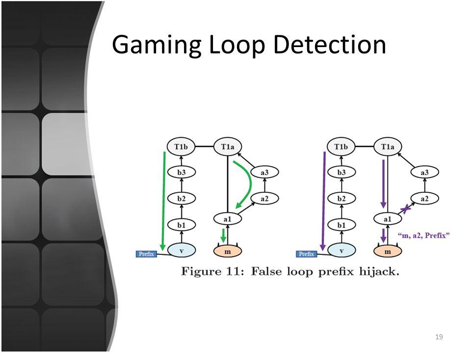 Gaming Loop Detection 19