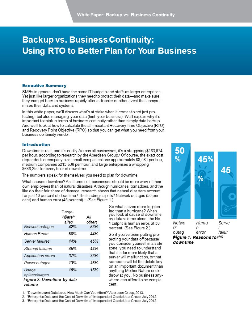 White Paper: Backup vs.Business Continuity What's at Stake.