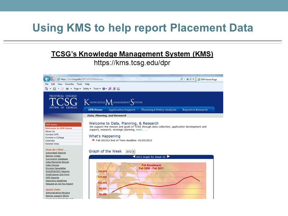 Using KMS to help report Placement Data TCSG's Knowledge Management System (KMS) https://kms.tcsg.edu/dpr