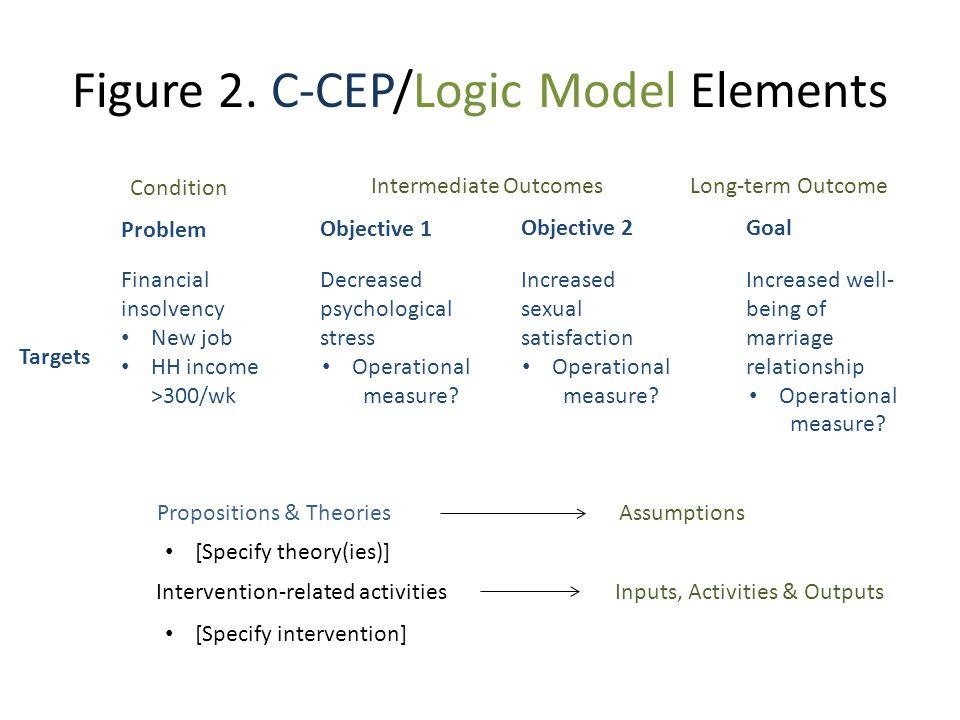 METHODS: Clients [Client/case #1] [Client/case #2] [Etc.] - - - - - ―Alias/initials ―Demographics ―Presenting problem(s)