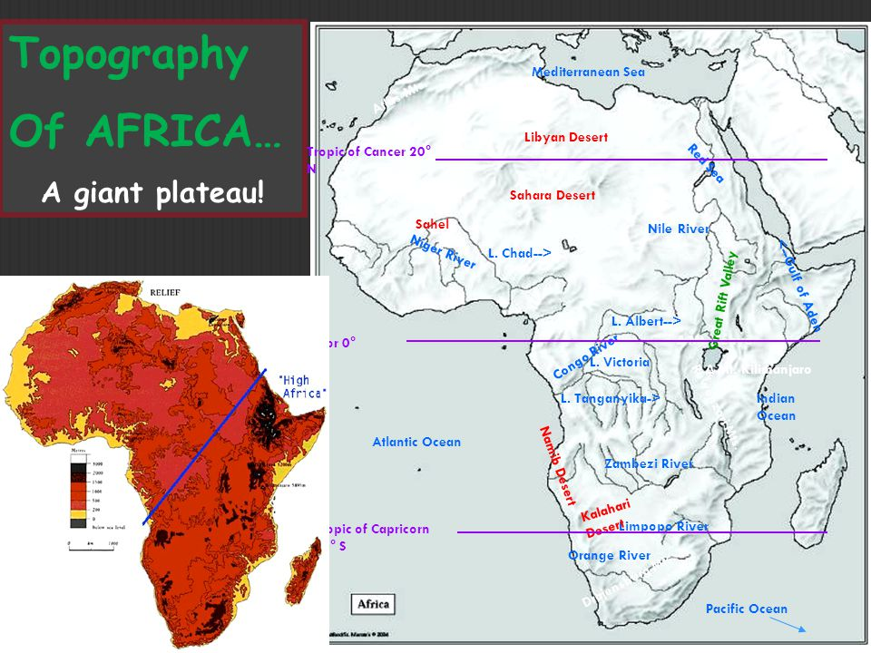 Topography Of AFRICA… A giant plateau.