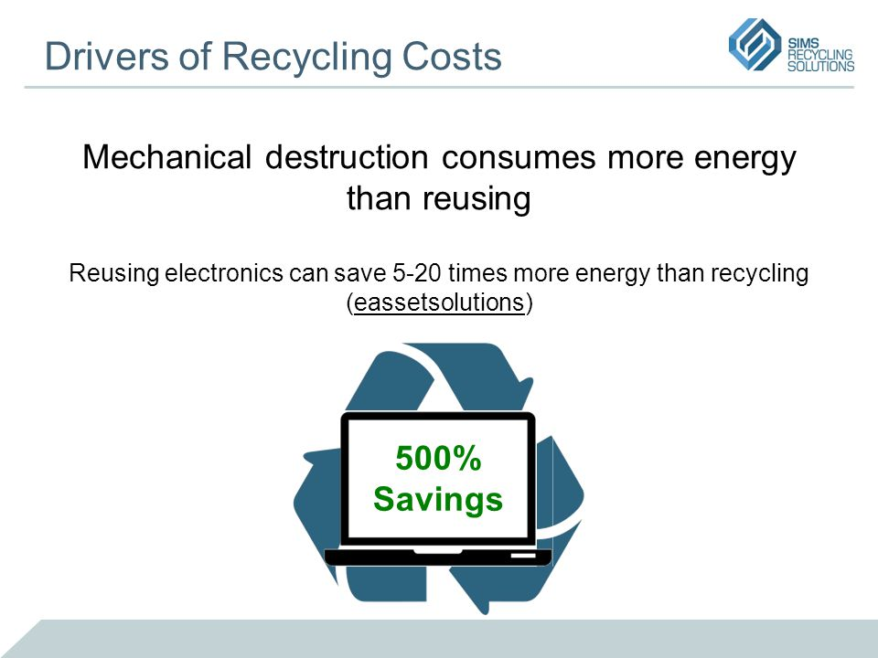Drivers of Recycling Costs Mechanical destruction consumes more energy than reusing Reusing electronics can save 5-20 times more energy than recycling