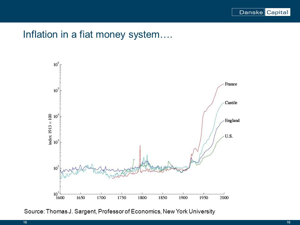 16 Inflation in a fiat money system…. 16 Source: Thomas J.