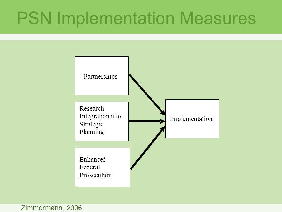 PSN Implementation Measures Partnerships Research Integration into Strategic Planning Enhanced Federal Prosecution Implementation Zimmermann, 2006