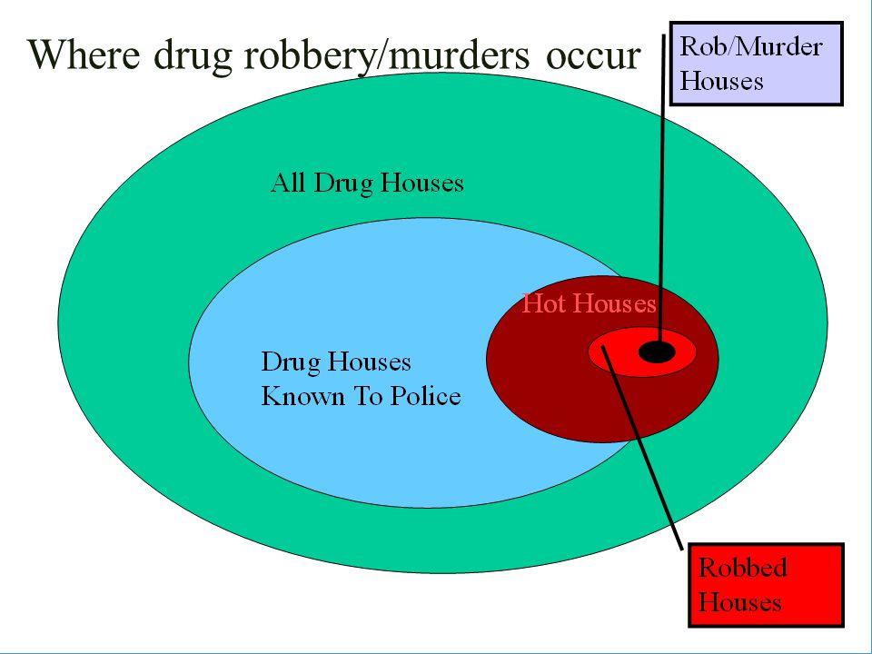 Where drug robbery/murders occur