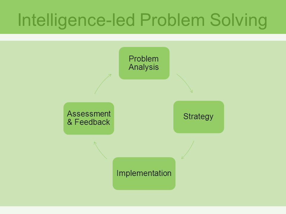 Intelligence-led Problem Solving Problem Analysis StrategyImplementation Assessment & Feedback