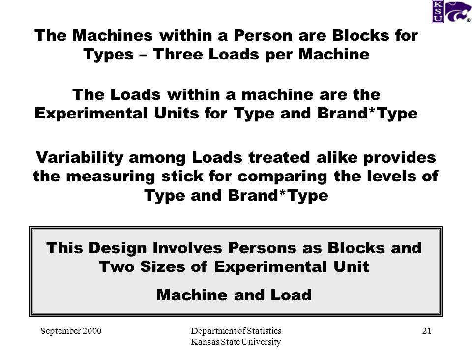 September 2000Department of Statistics Kansas State University 21 The Machines within a Person are Blocks for Types – Three Loads per Machine The Loads within a machine are the Experimental Units for Type and Brand*Type Variability among Loads treated alike provides the measuring stick for comparing the levels of Type and Brand*Type This Design Involves Persons as Blocks and Two Sizes of Experimental Unit Machine and Load
