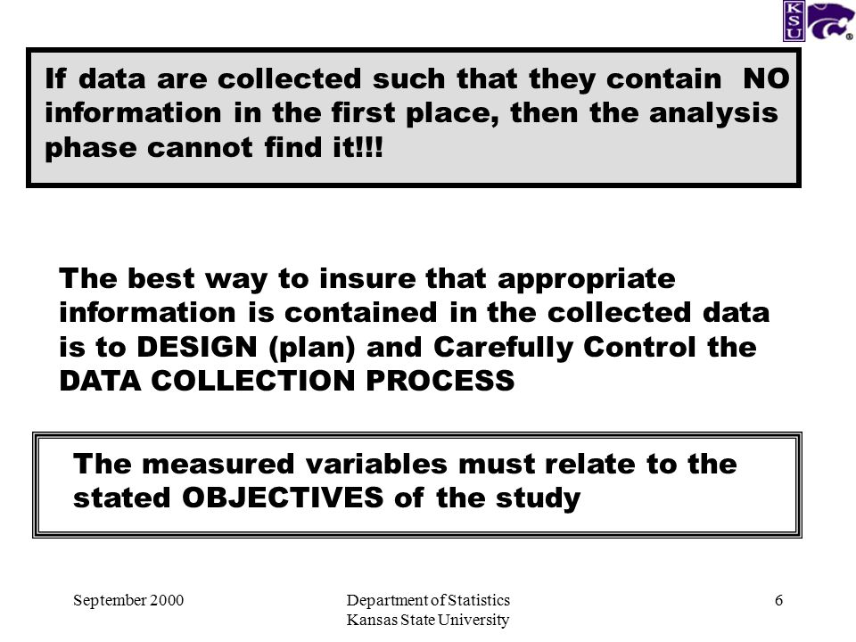 September 2000Department of Statistics Kansas State University 6 If data are collected such that they contain NO information in the first place, then the analysis phase cannot find it!!.