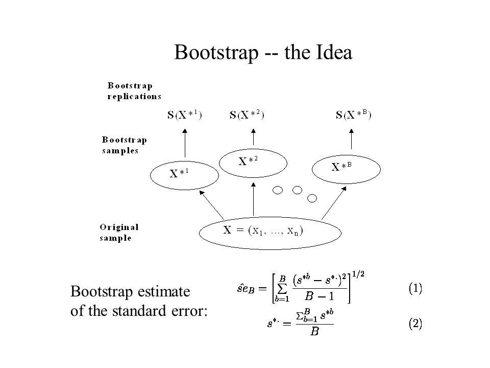 Bootstrap -- the Idea Bootstrap estimate of the standard error:
