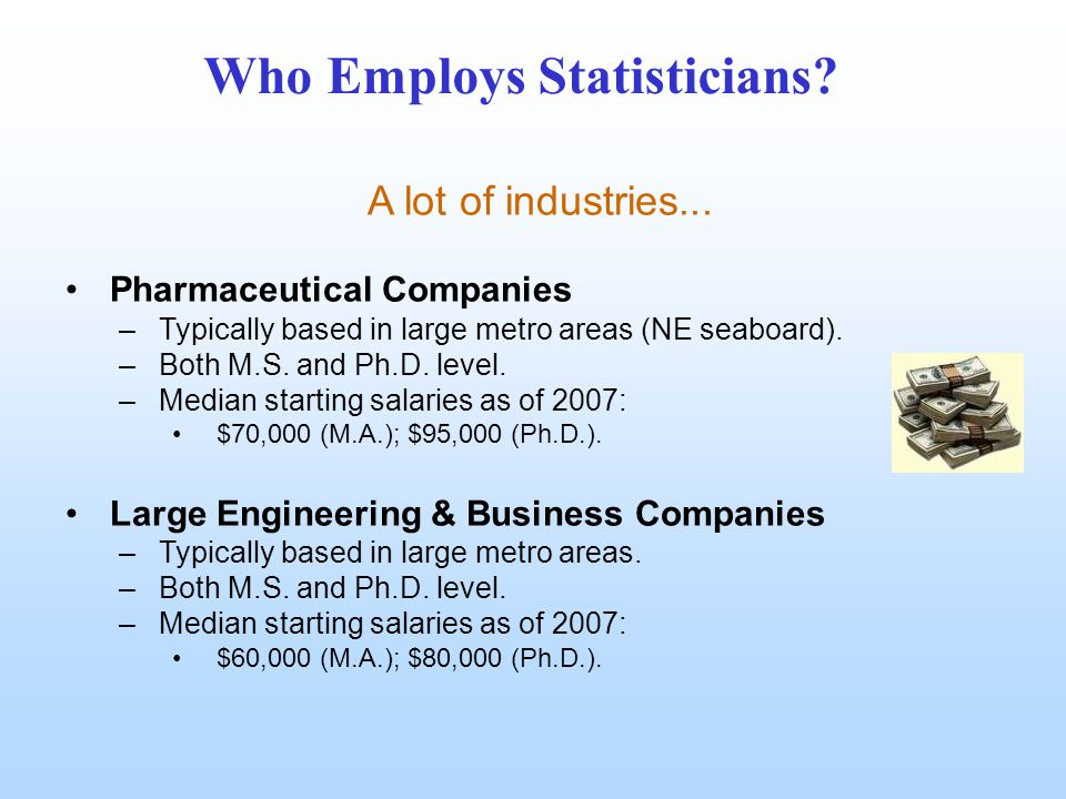 Who Employs Statisticians. A lot of industries...