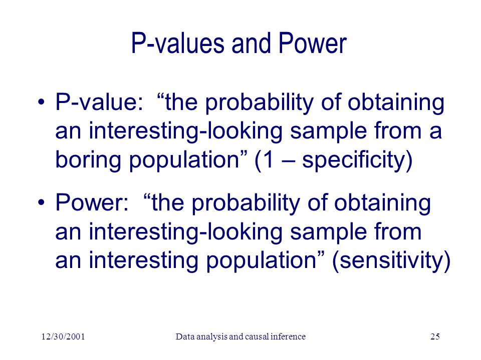 12/30/2001Data analysis and causal inference25 P-values and Power P-value: the probability of obtaining an interesting-looking sample from a boring population (1 – specificity) Power: the probability of obtaining an interesting-looking sample from an interesting population (sensitivity)