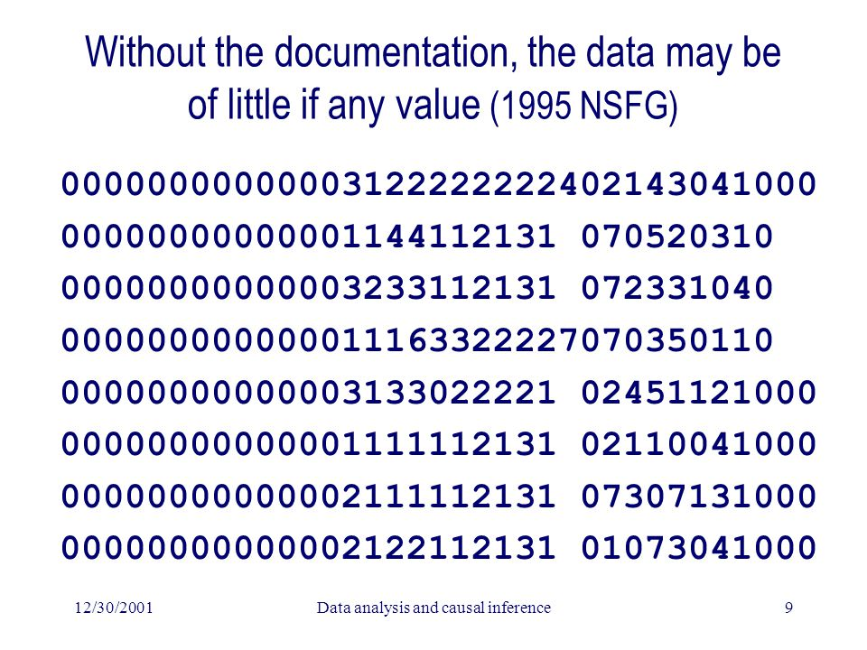 12/30/2001Data analysis and causal inference9 Without the documentation, the data may be of little if any value (1995 NSFG) 00000000000003122222222402143041000 00000000000001144112131 070520310 00000000000003233112131 072331040 000000000000011163322227070350110 00000000000003133022221 02451121000 00000000000001111112131 02110041000 00000000000002111112131 07307131000 00000000000002122112131 01073041000