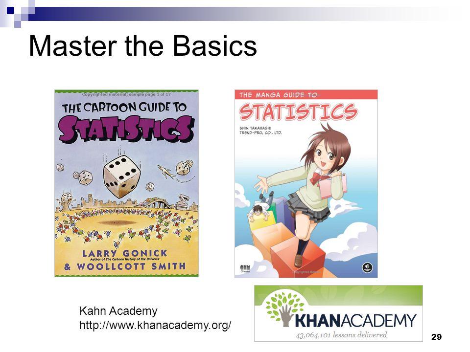 29 Master the Basics Kahn Academy http://www.khanacademy.org/