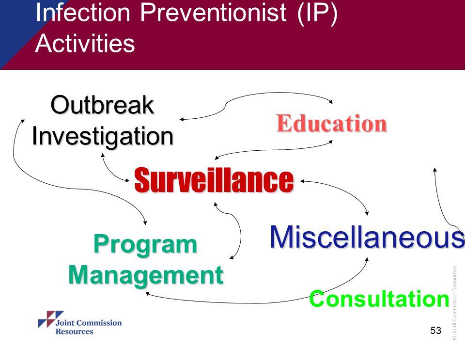 © Joint Commission Resources 53 Infection Preventionist (IP) Activities Surveillance ProgramManagement Education Miscellaneous OutbreakInvestigation C