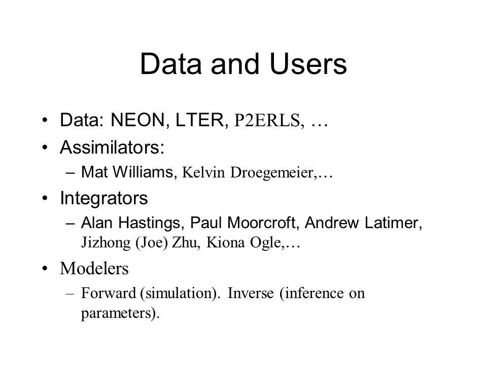 Data and Users Data: NEON, LTER, P2ERLS, … Assimilators: –Mat Williams, Kelvin Droegemeier, … Integrators –Alan Hastings, Paul Moorcroft, Andrew Latimer, Jizhong (Joe) Zhu, Kiona Ogle, … Modelers –Forward (simulation).