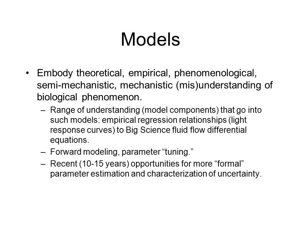 Models Embody theoretical, empirical, phenomenological, semi-mechanistic, mechanistic (mis)understanding of biological phenomenon.