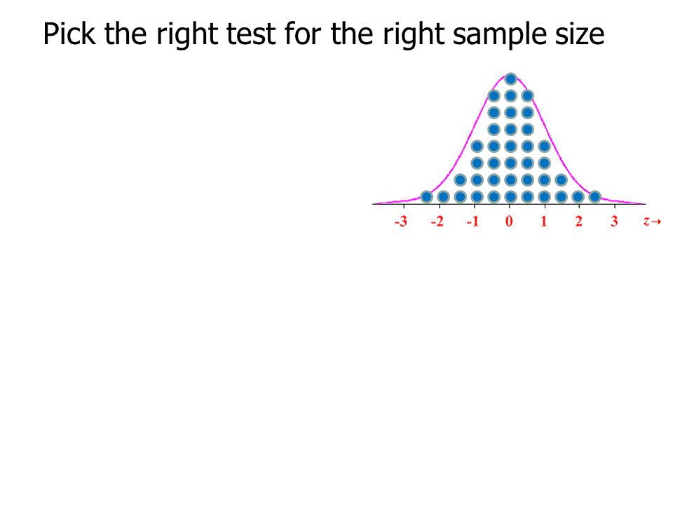 Pick the right test for the right sample size