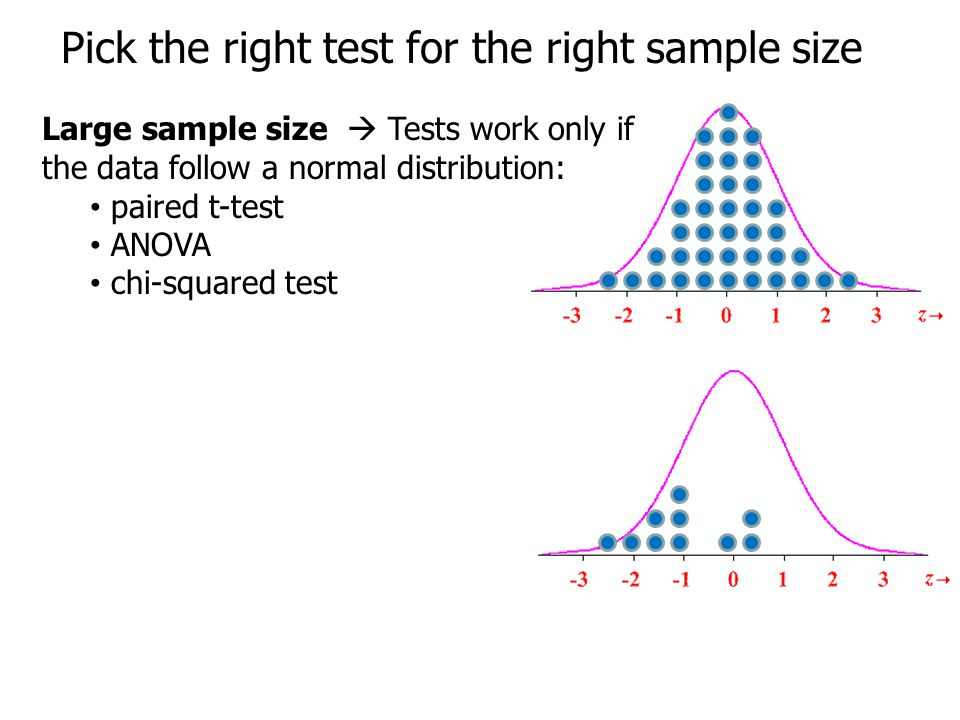 Large sample size  Tests work only if the data follow a normal distribution: paired t-test ANOVA chi-squared test