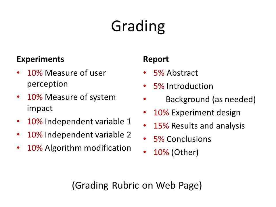 Grading Experiments 10% Measure of user perception 10% Measure of system impact 10% Independent variable 1 10% Independent variable 2 10% Algorithm modification Report 5% Abstract 5% Introduction Background (as needed) 10% Experiment design 15% Results and analysis 5% Conclusions 10% (Other) (Grading Rubric on Web Page)