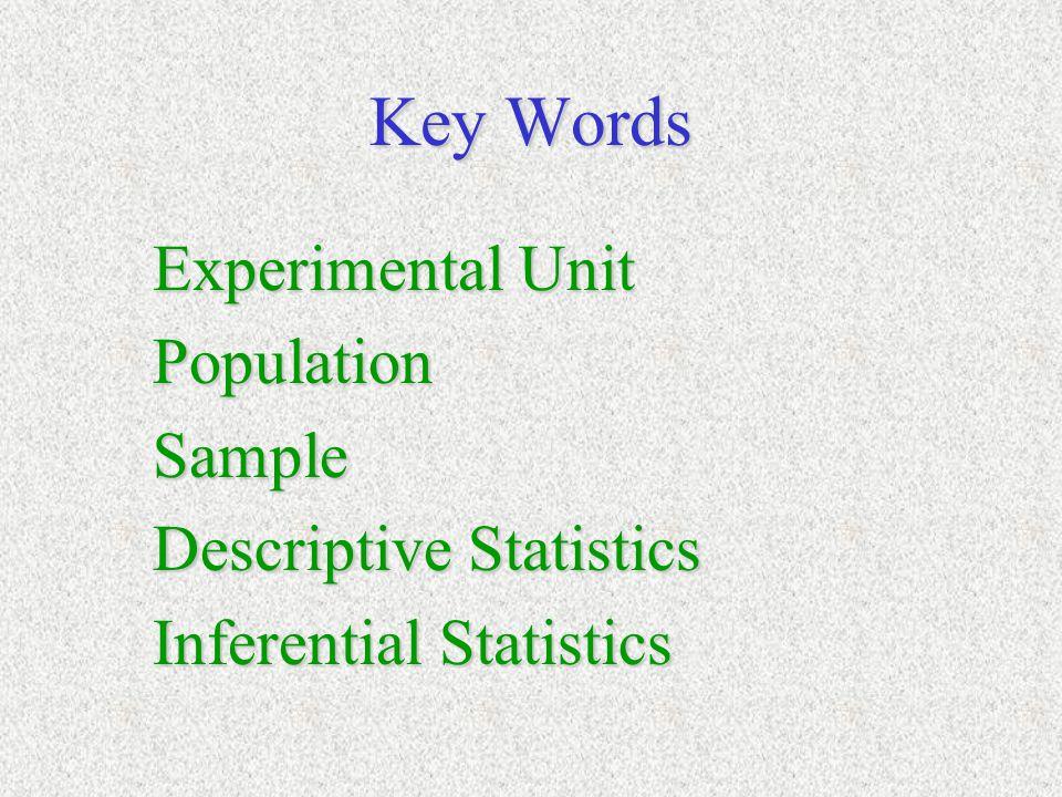 Key Words Experimental Unit PopulationSample Descriptive Statistics Inferential Statistics
