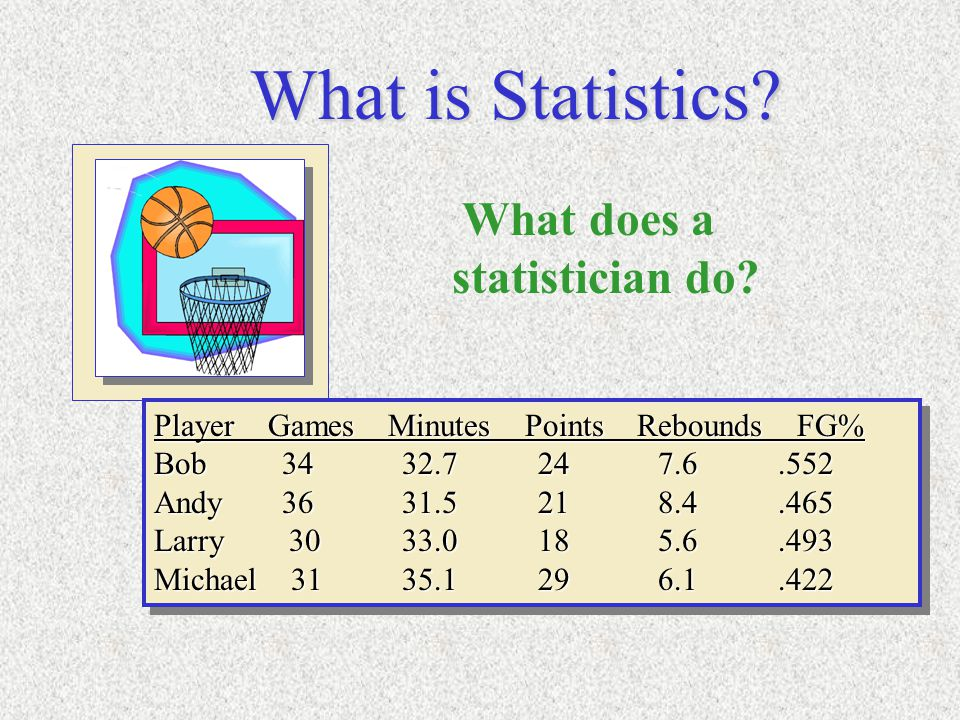 What is Statistics? What does a statistician do? Player Games Minutes Points Rebounds FG% Bob 34 32.724 7.6.552 Andy 36 31.521 8.4.465 Larry 30 33.018