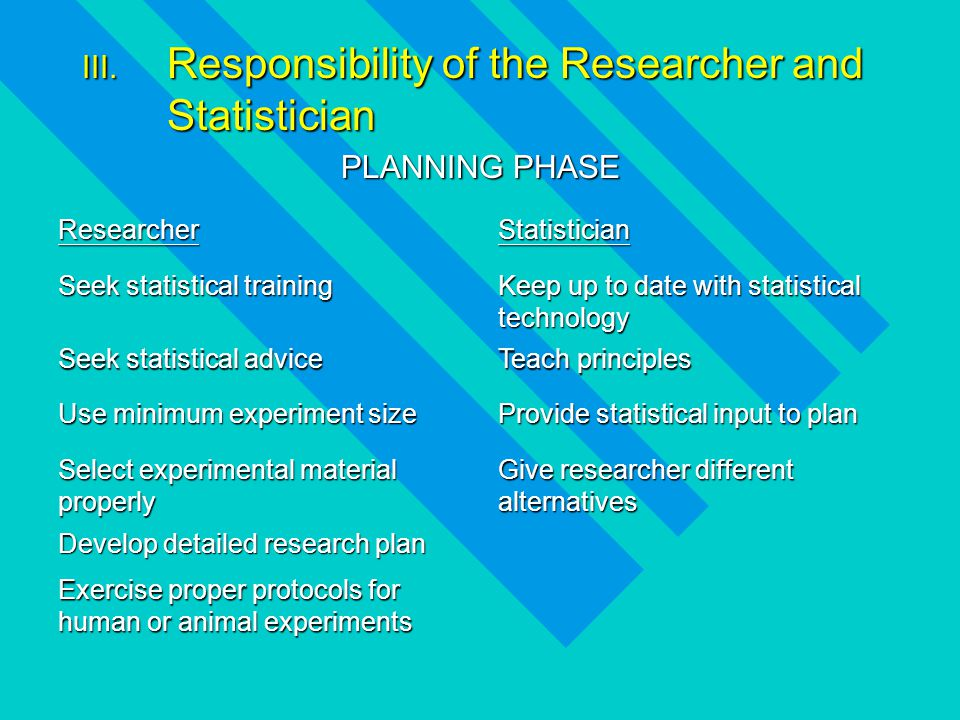 Responsibility of the Researcher and Statistician PLANNING PHASE ResearcherStatistician Seek statistical training Keep up to date with statistical technology Seek statistical advice Teach principles Use minimum experiment size Provide statistical input to plan Select experimental material properly Give researcher different alternatives Develop detailed research plan Exercise proper protocols for human or animal experiments