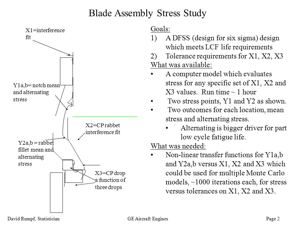 David Rumpf, StatisticianGE Aircraft Engines Page 2 Blade Assembly Stress Study Goals: 1)A DFSS (design for six sigma) design which meets LCF life req