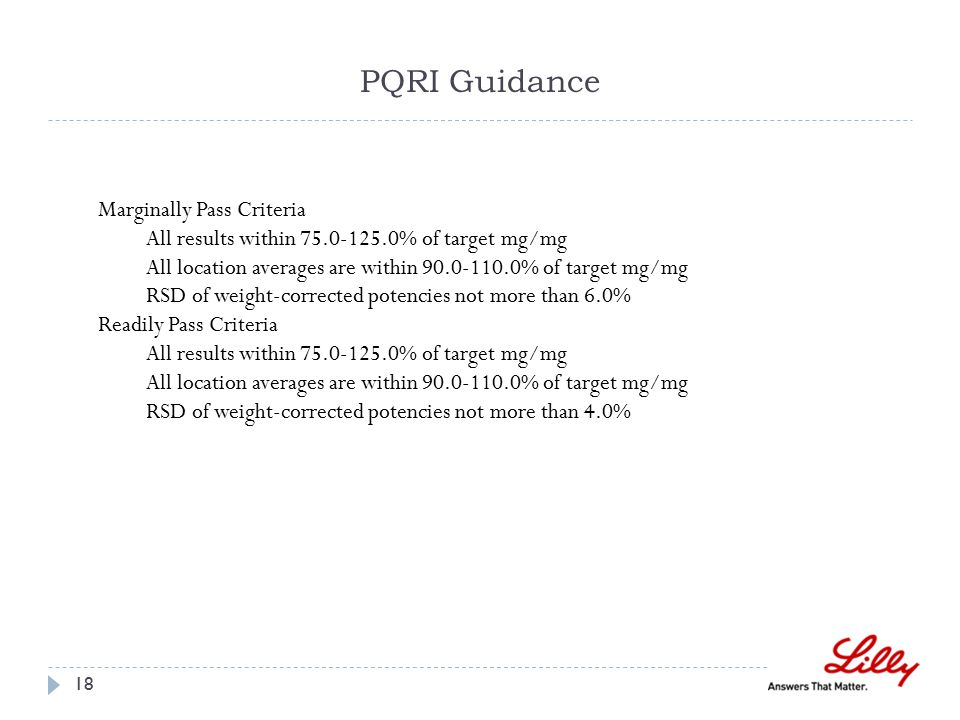 PQRI Guidance 18 Marginally Pass Criteria All results within 75.0-125.0% of target mg/mg All location averages are within 90.0-110.0% of target mg/mg
