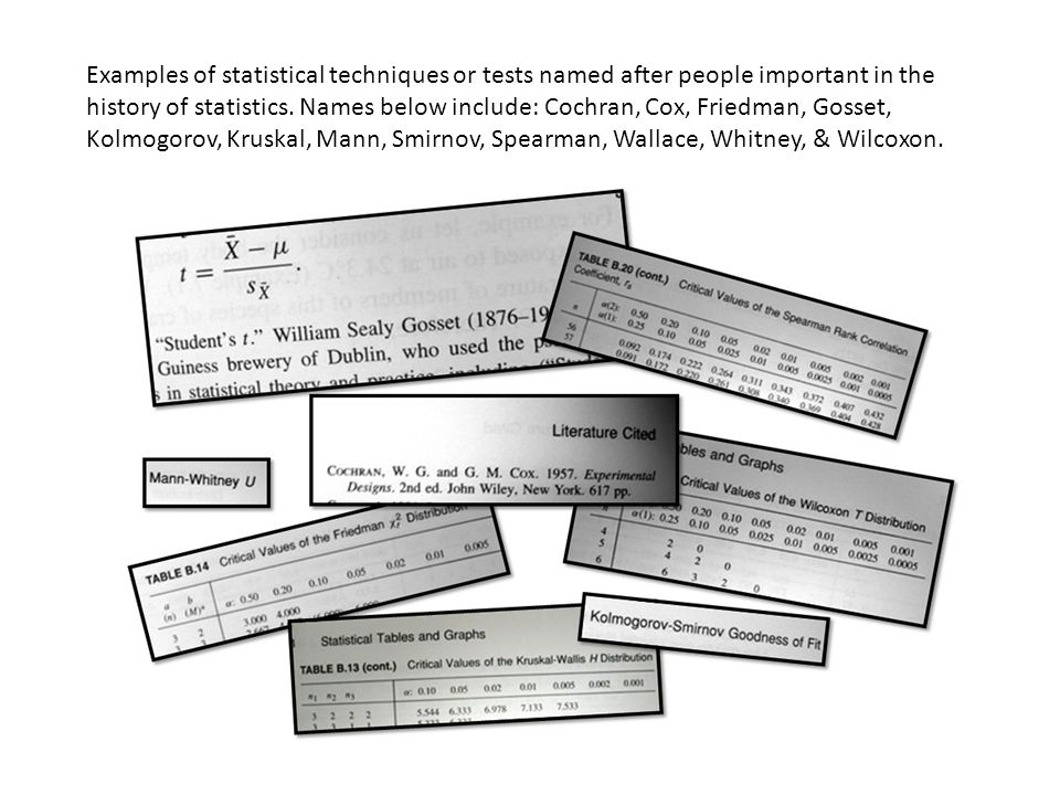 Examples of statistical techniques or tests named after people important in the history of statistics. Names below include: Cochran, Cox, Friedman, Go