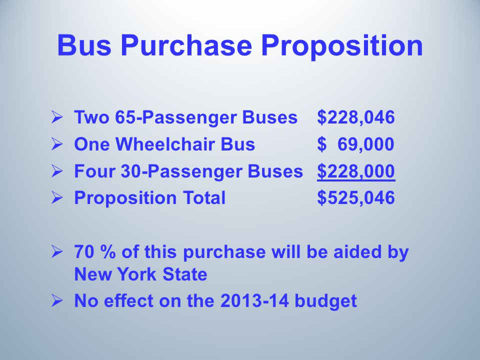 Bus Purchase Proposition  Two 65-Passenger Buses$228,046  One Wheelchair Bus$ 69,000  Four 30-Passenger Buses$228,000  Proposition Total$525,046  70 % of this purchase will be aided by New York State  No effect on the 2013-14 budget