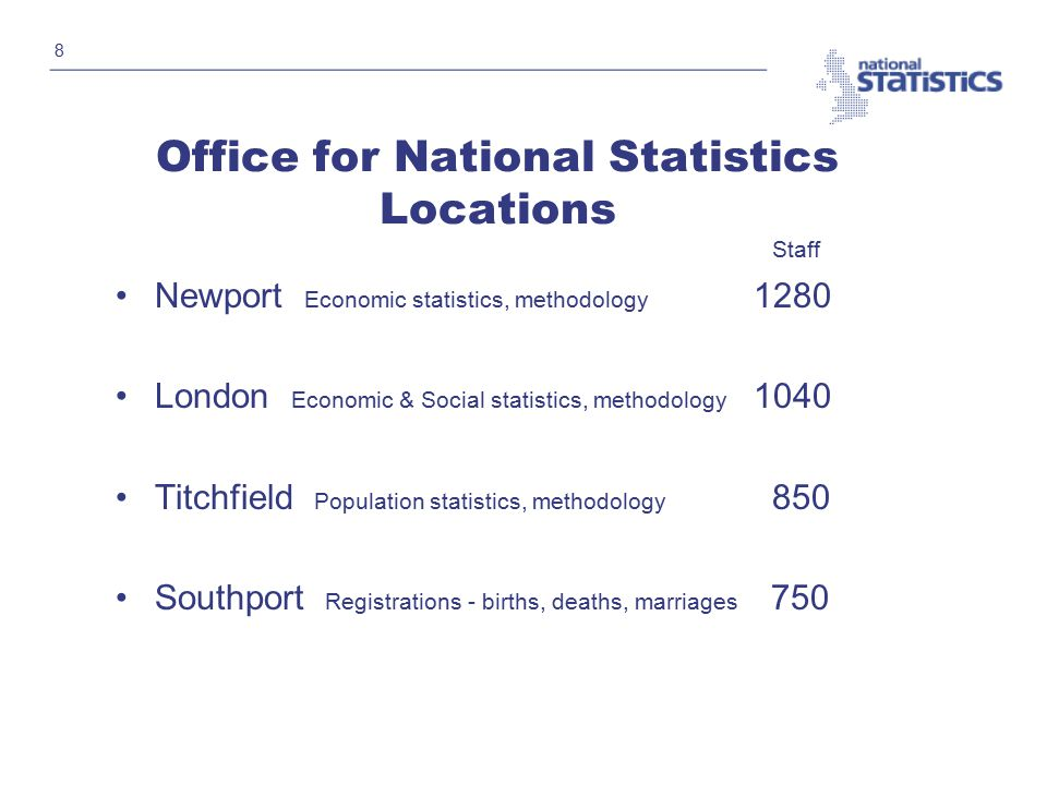 8 Office for National Statistics Locations Staff Newport Economic statistics, methodology 1280 London Economic & Social statistics, methodology 1040 Titchfield Population statistics, methodology 850 Southport Registrations - births, deaths, marriages 750
