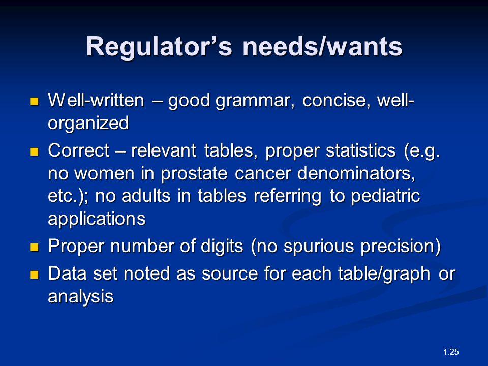 Regulator's needs/wants Well-written – good grammar, concise, well- organized Well-written – good grammar, concise, well- organized Correct – relevant tables, proper statistics (e.g.
