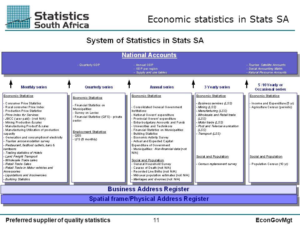 11Preferred supplier of quality statisticsEconGovMgt Economic statistics in Stats SA