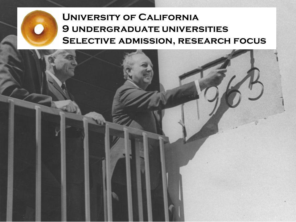 University of California 9 undergraduate universities Selective admission, research focus