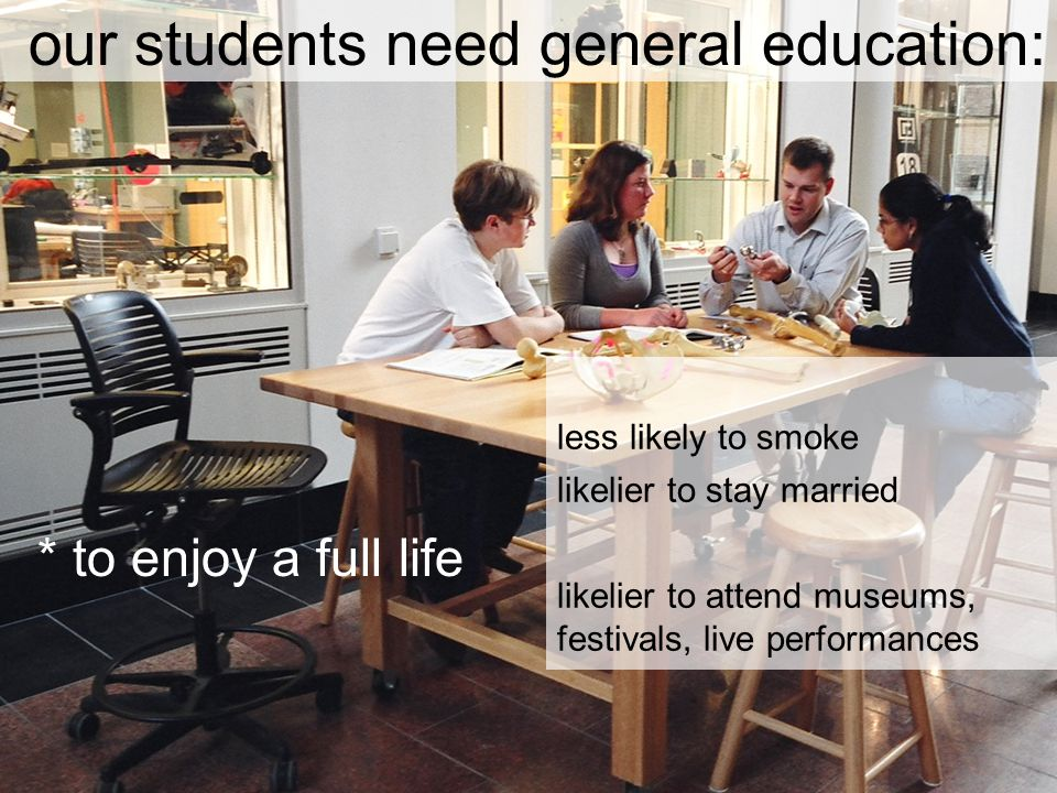 our students need general education: * to enjoy a full life less likely to smoke likelier to stay married likelier to attend museums, festivals, live performances