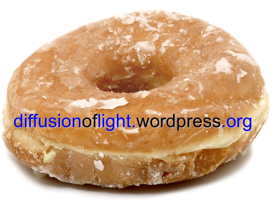 diffusionoflight.wordpress.org